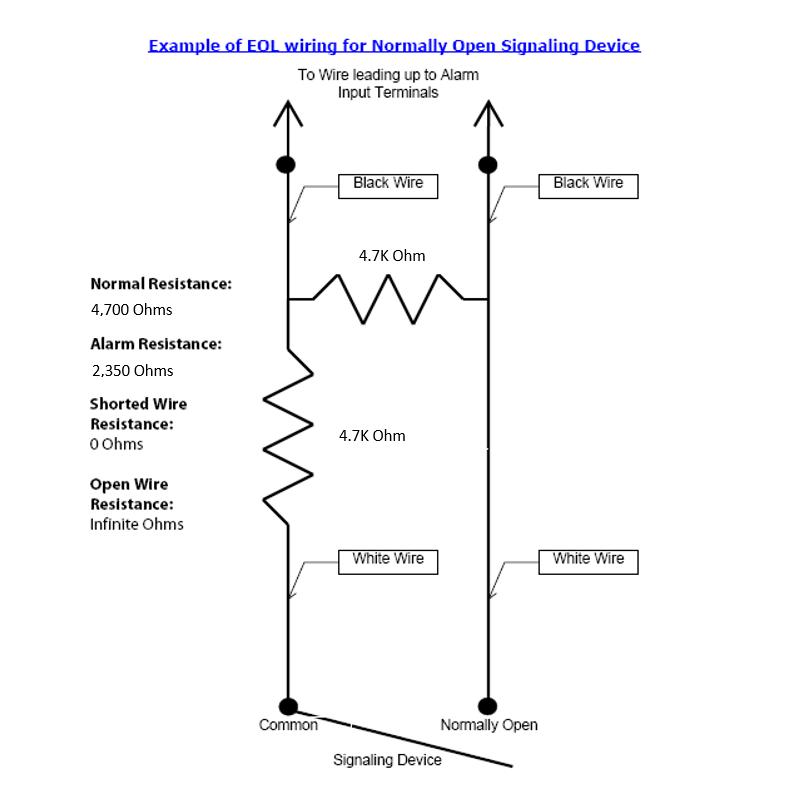 Spider Resistor Packs – Spider Security ProductsSpider Security Products